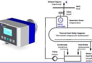 Oxytrans Stream Boiler